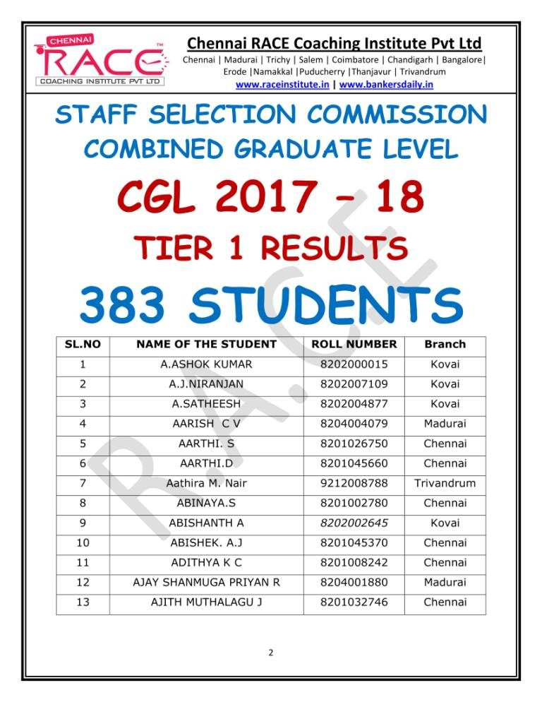 SSC CGL TIER 1 RESULT CHENNAI RACE COACHING INSTITUTE PVT LTD